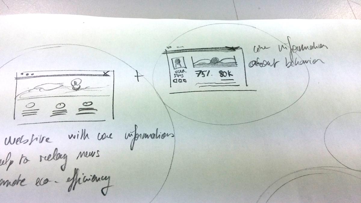 img-sketch-data
