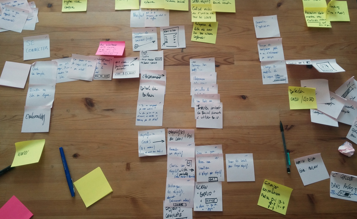 I'm using sticky notes to make the user journey and list goals.