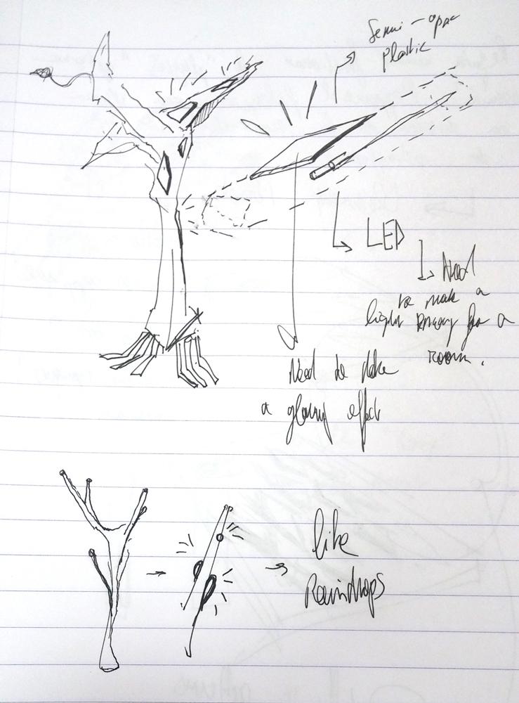 sketch-tree